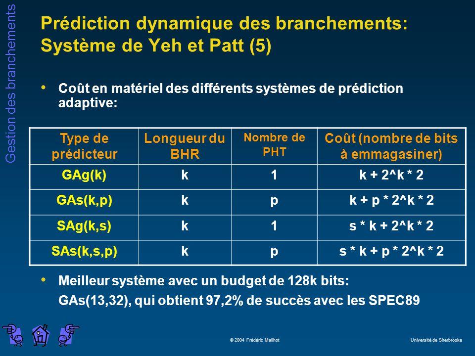 Prédiction dynamique des branchements: Système de Yeh et Patt (5)