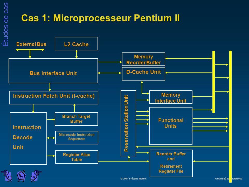 Cas 1: Microprocesseur Pentium II