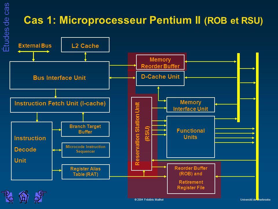 Cas 1: Microprocesseur Pentium II (ROB et RSU)