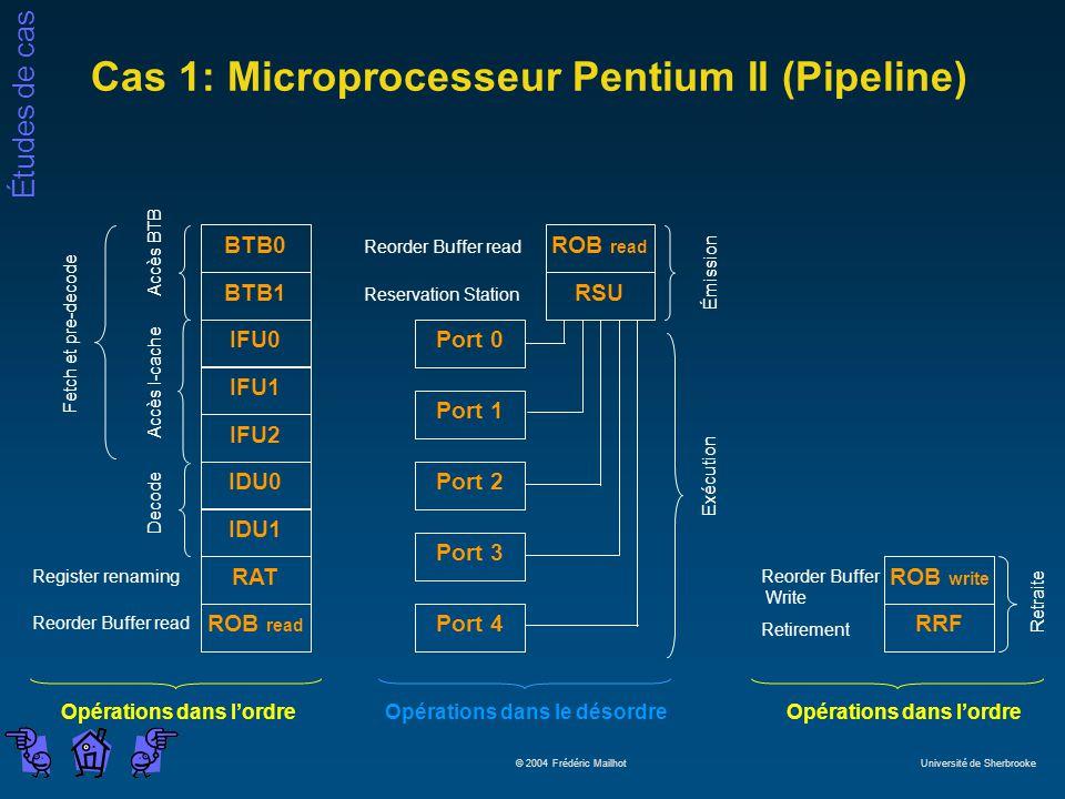 Cas 1: Microprocesseur Pentium II (Pipeline)