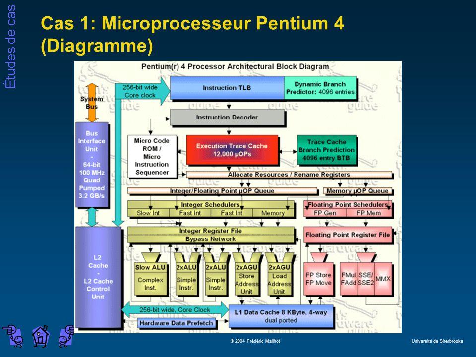 Cas 1: Microprocesseur Pentium 4 (Diagramme)