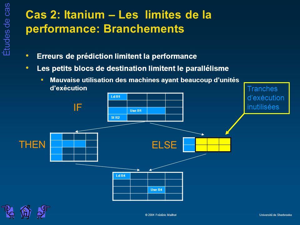 Cas 2: Itanium – Les limites de la performance: Branchements