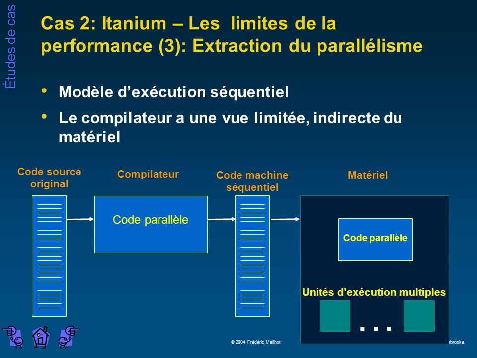 Cas 2: Itanium – Les limites de la performance (3): Extraction du parallélisme