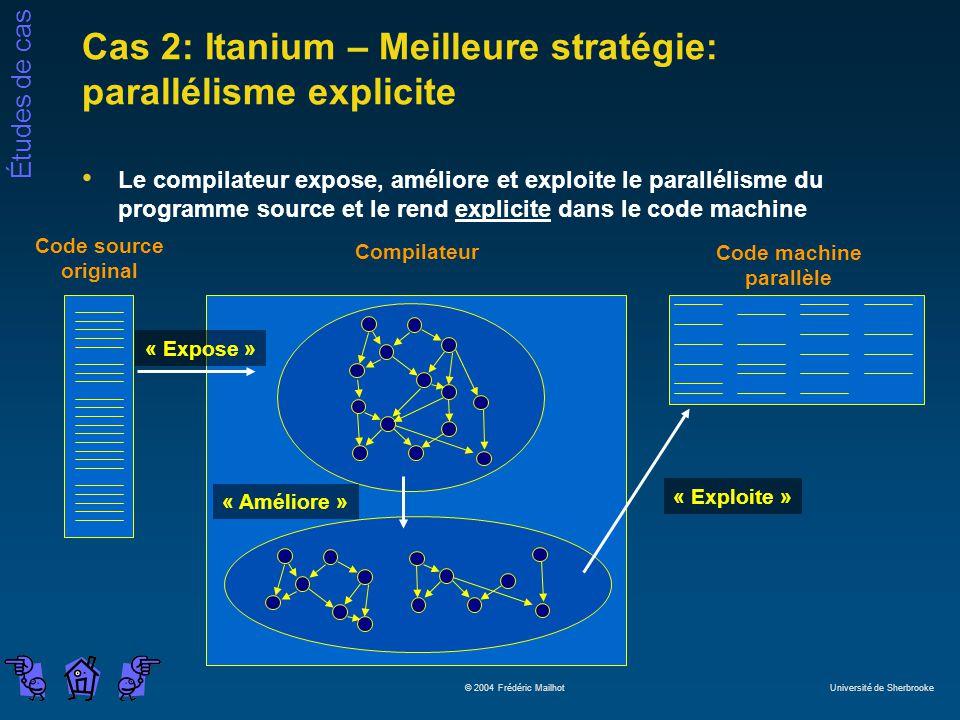 Cas 2: Itanium – Meilleure stratégie: parallélisme explicite