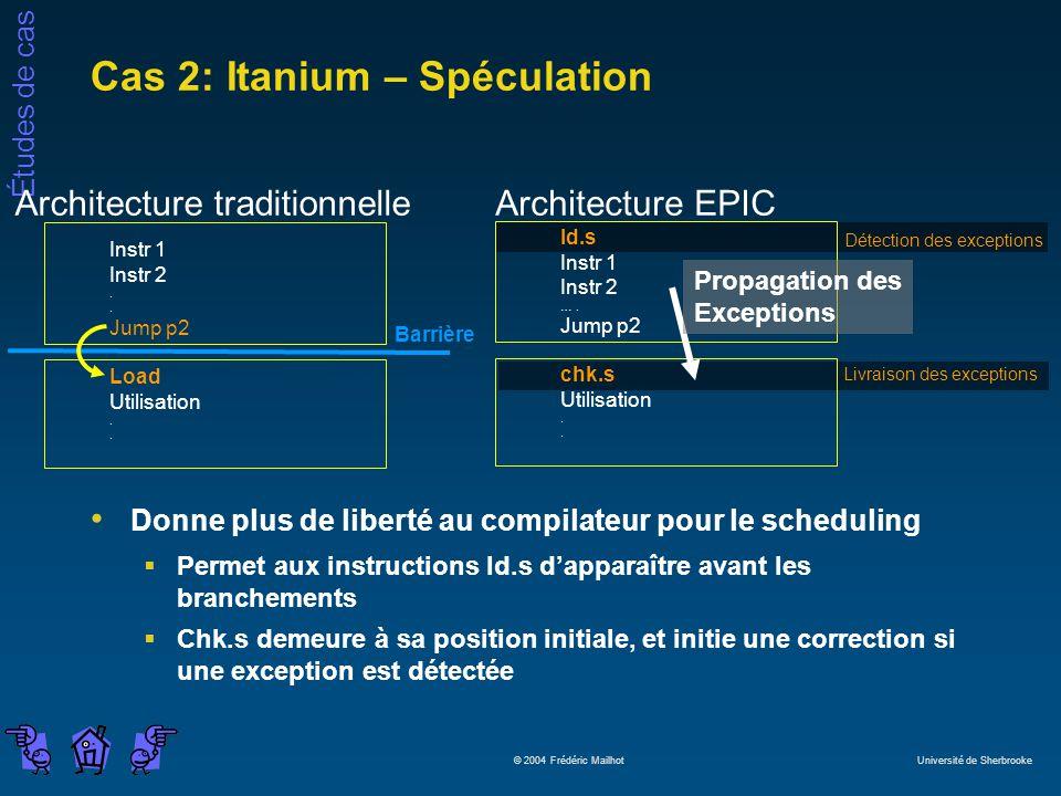 Cas 2: Itanium – Spéculation