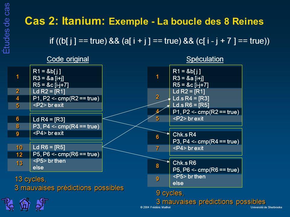 Cas 2: Itanium: Exemple - La boucle des 8 Reines