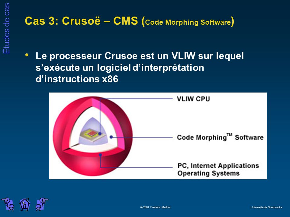 Cas 3: Crusoë – CMS (Code Morphing Software)