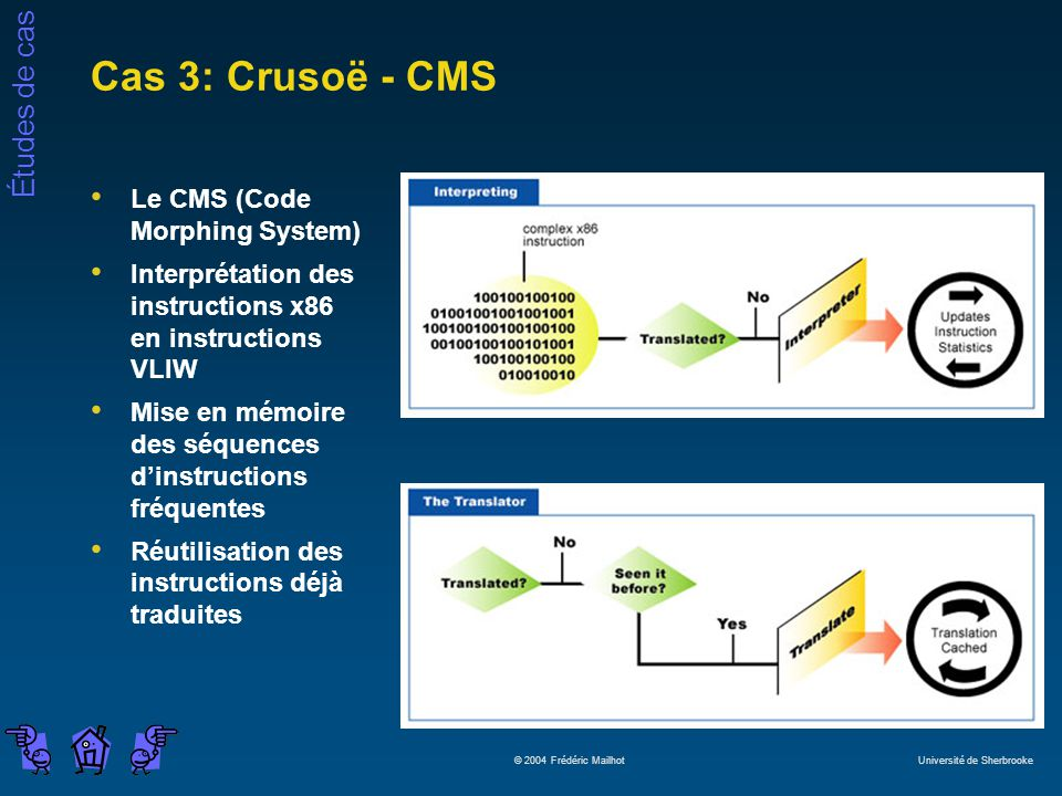 Cas 3: Crusoë - CMS Le CMS (Code Morphing System)