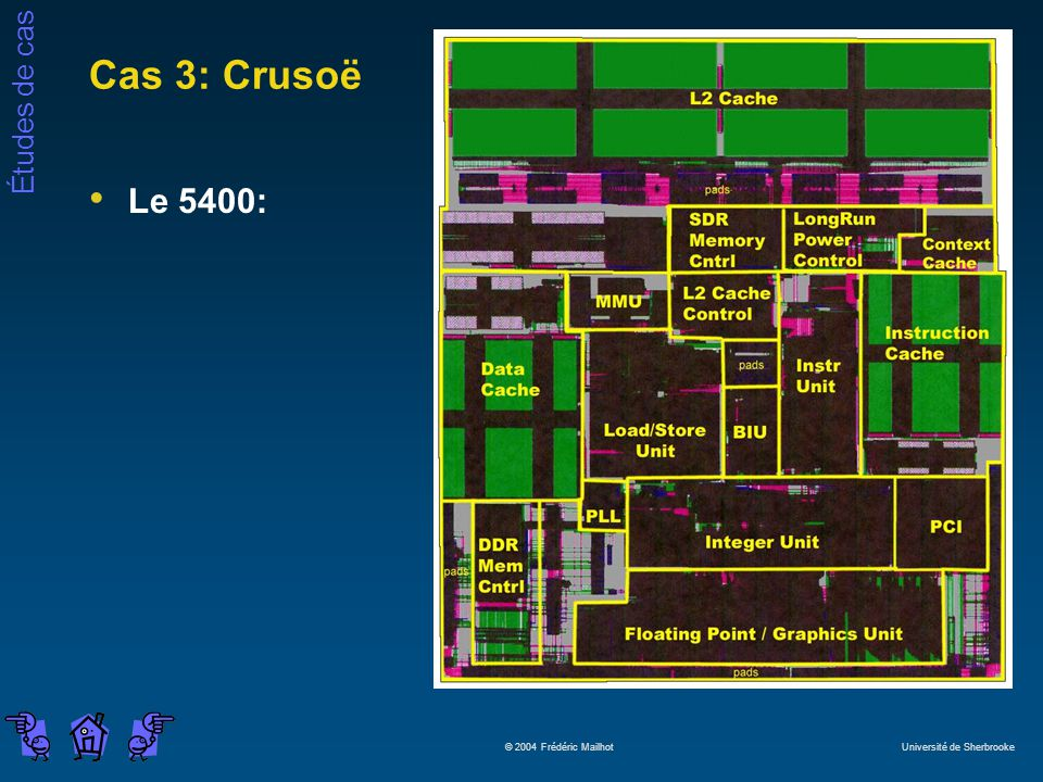 Cas 3: Crusoë Le 5400:
