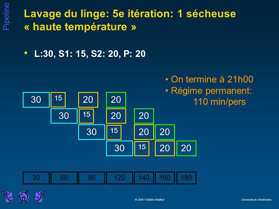Lavage du linge: 5e itération: 1 sécheuse « haute température »