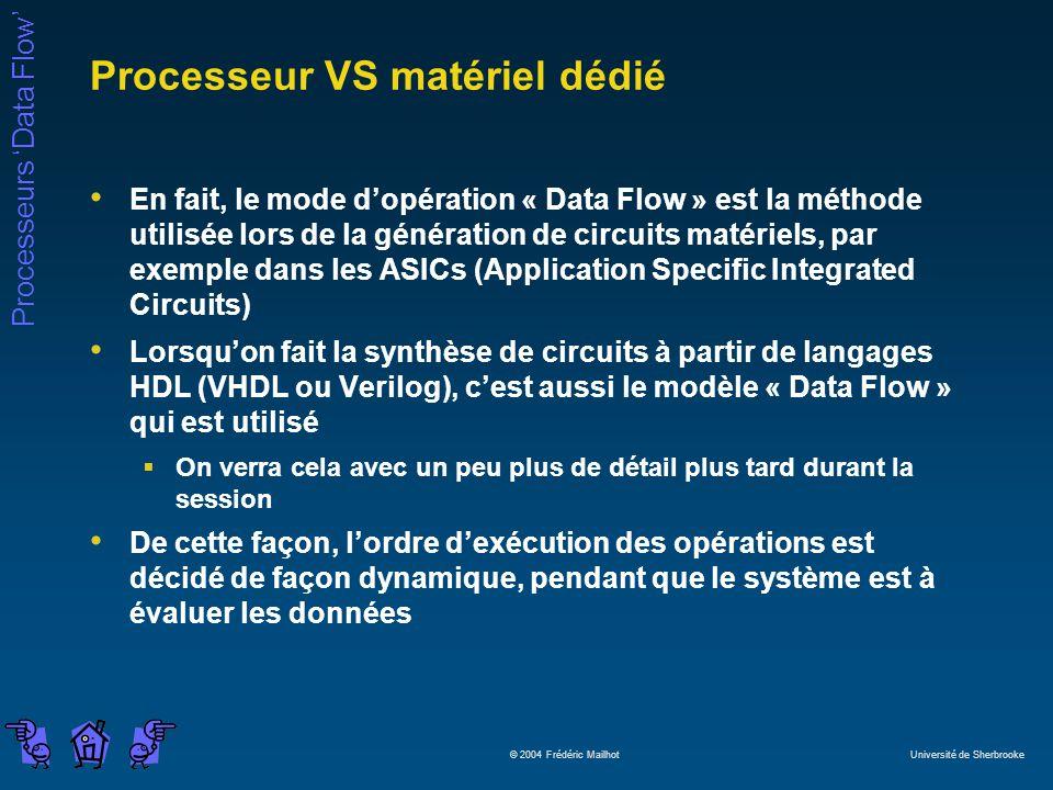 Processeur VS matériel dédié