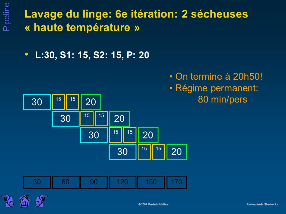 Lavage du linge: 6e itération: 2 sécheuses « haute température »