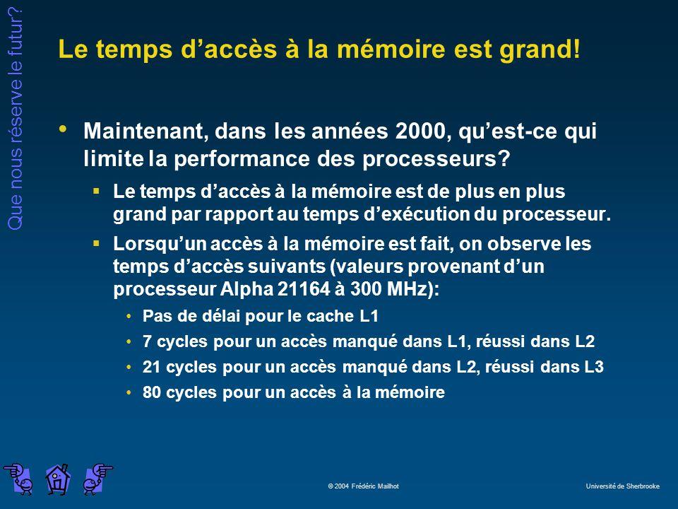 Le temps d'accès à la mémoire est grand!