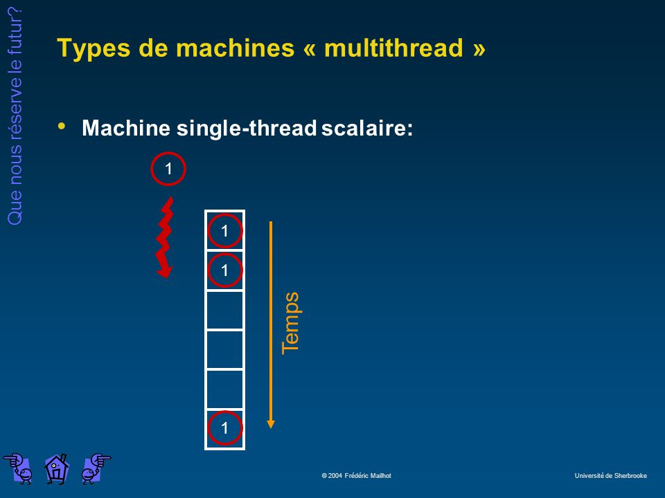 Types de machines « multithread »