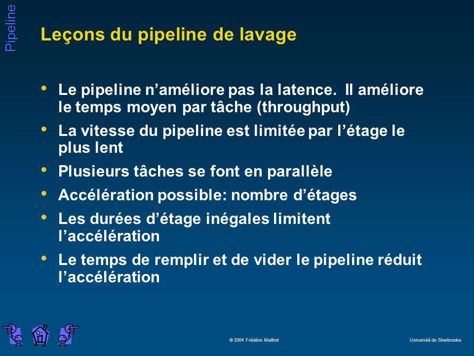 Leçons du pipeline de lavage