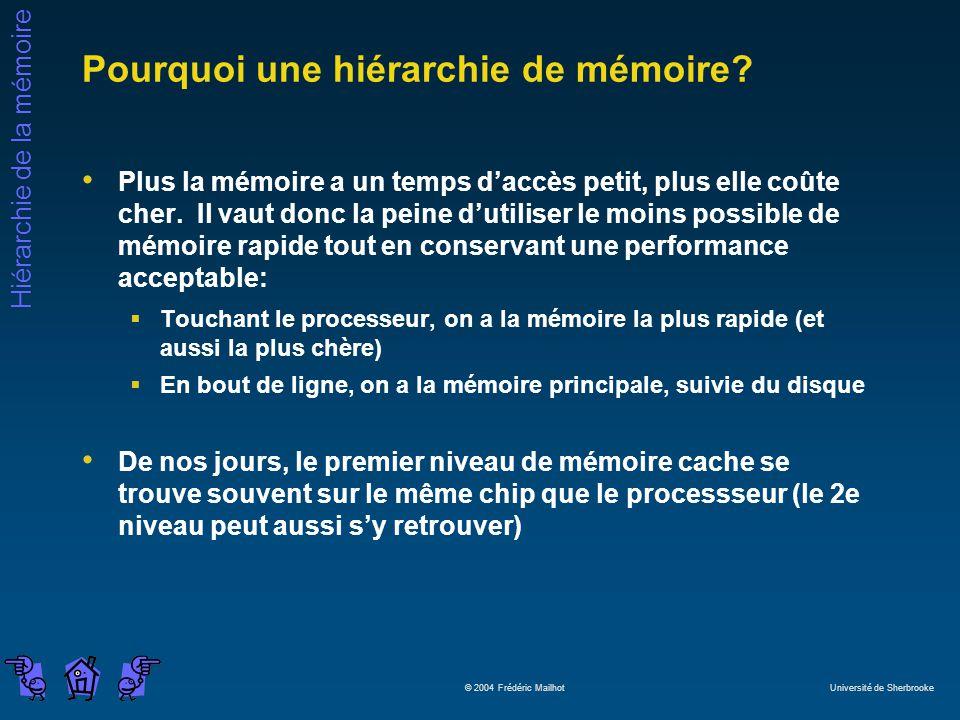 Pourquoi une hiérarchie de mémoire