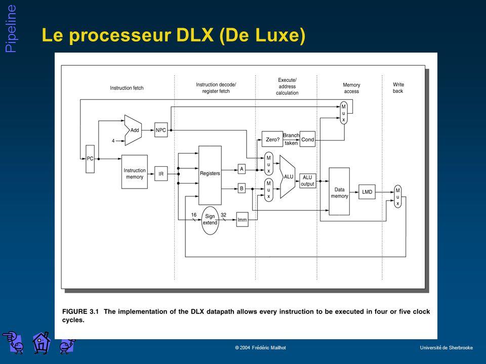 Le processeur DLX (De Luxe)