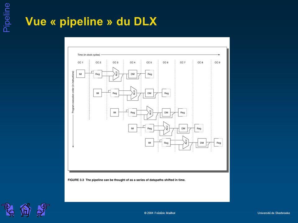 Vue « pipeline » du DLX