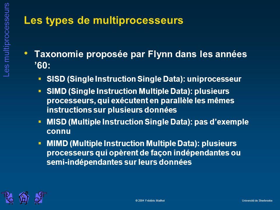 Les types de multiprocesseurs
