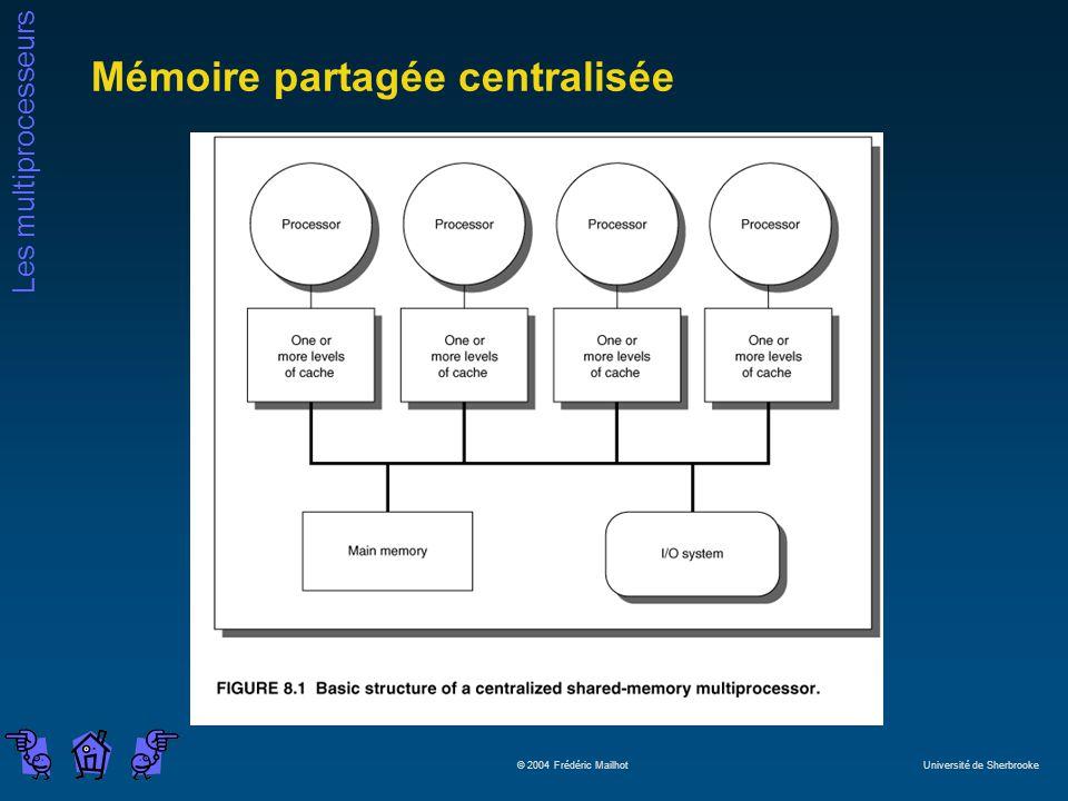 Mémoire partagée centralisée