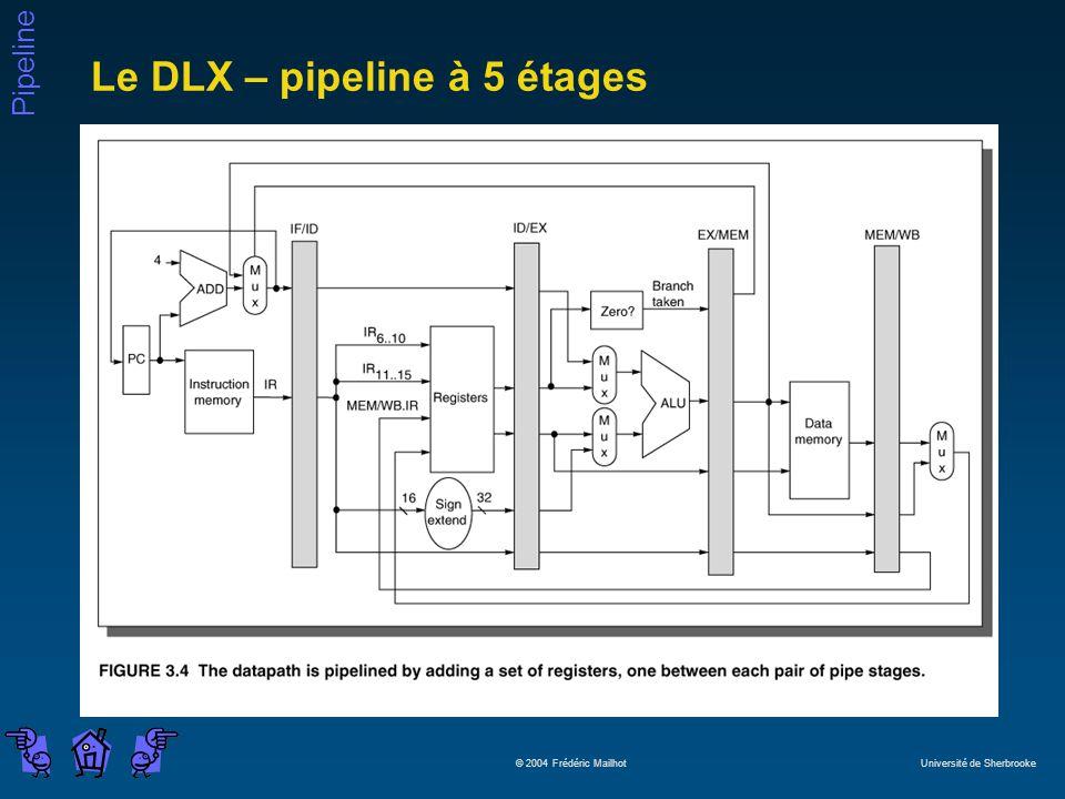 Le DLX – pipeline à 5 étages
