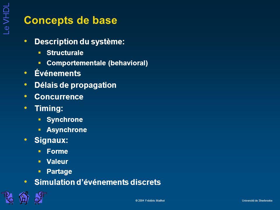 Concepts de base Description du système: Événements