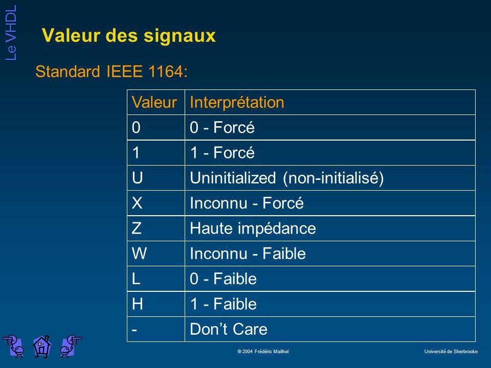 Valeur des signaux Standard IEEE 1164: Valeur Interprétation 0 - Forcé