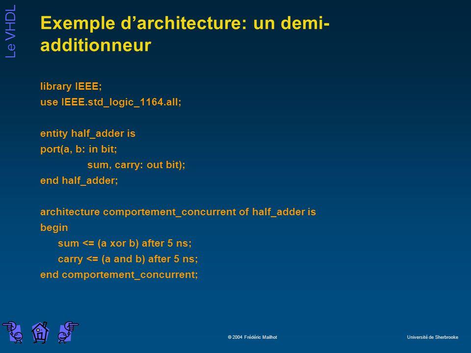 Exemple d'architecture: un demi-additionneur