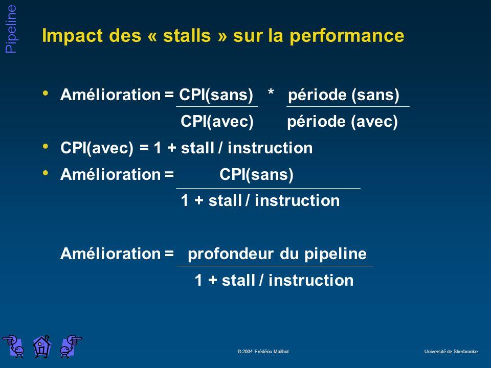 Impact des « stalls » sur la performance