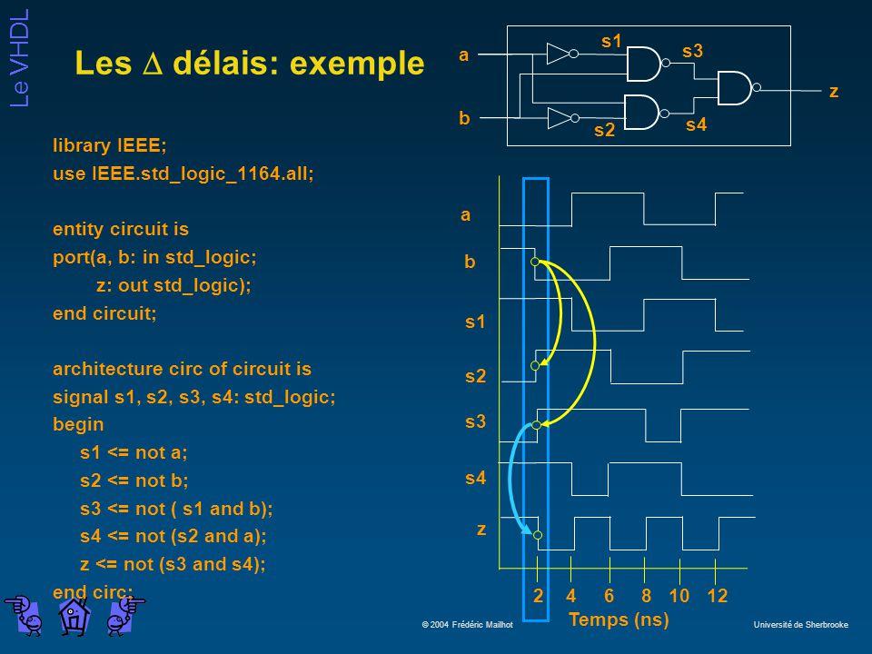 Les  délais: exemple s1 s3 a z b s4 s2 library IEEE;