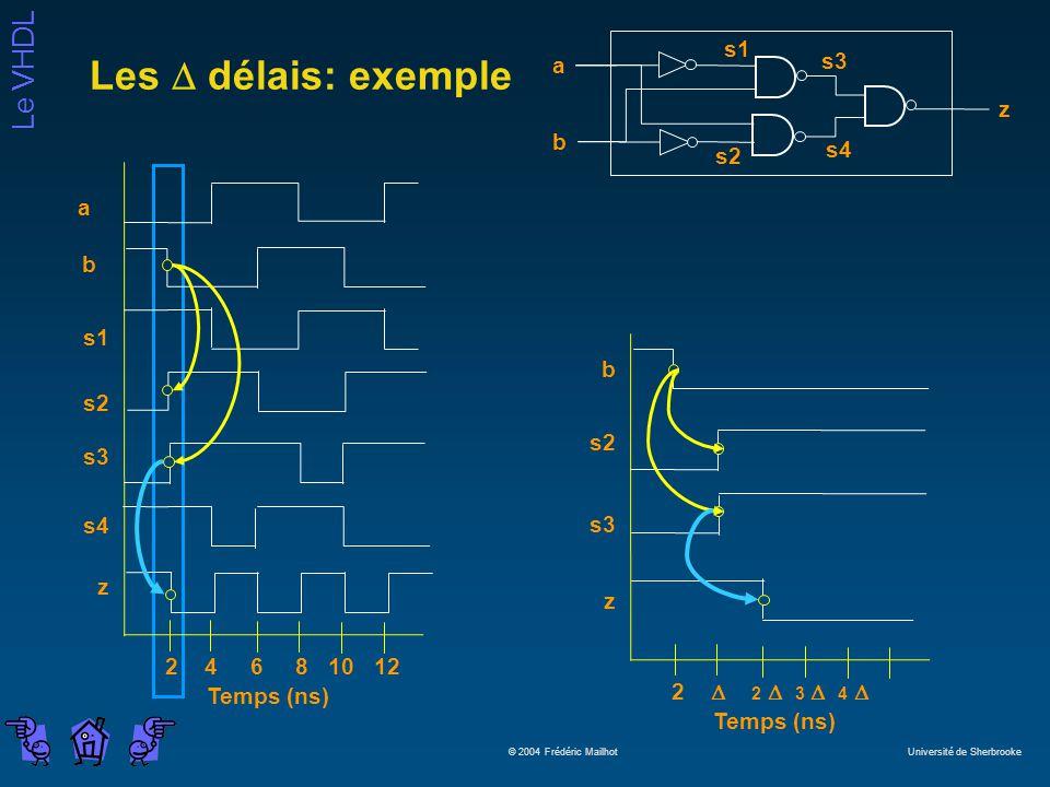 Les  délais: exemple s1 s3 a z b s4 s2 a b s1 b s2 s2 s3 s4 s3 z z