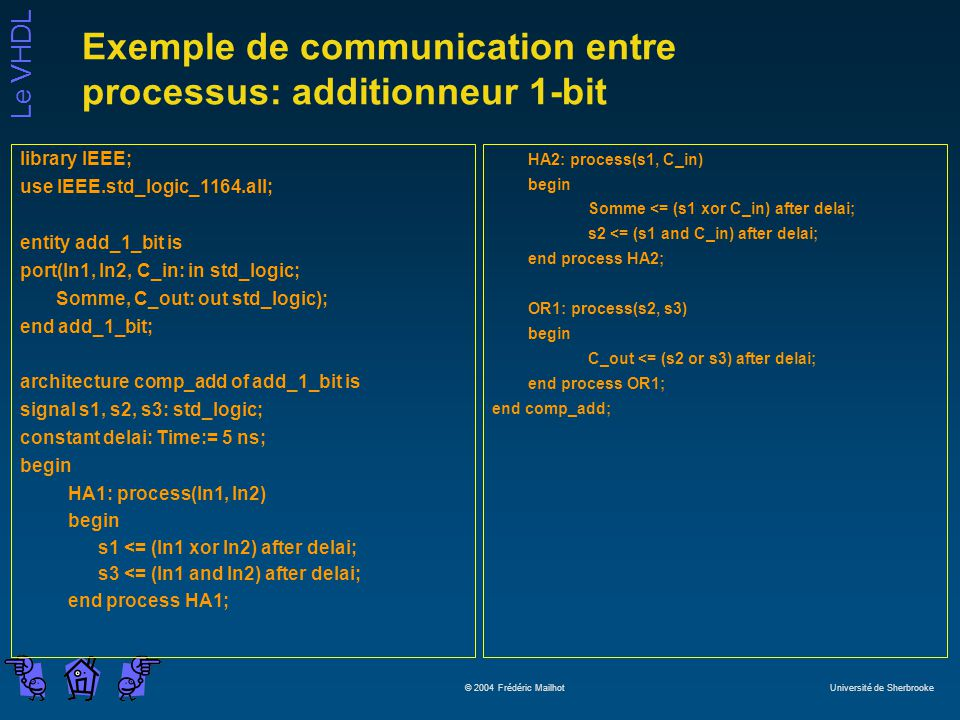 Exemple de communication entre processus: additionneur 1-bit