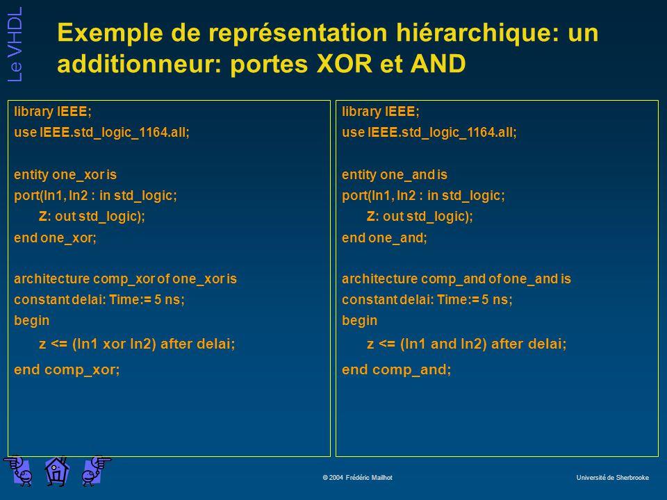 Exemple de représentation hiérarchique: un additionneur: portes XOR et AND