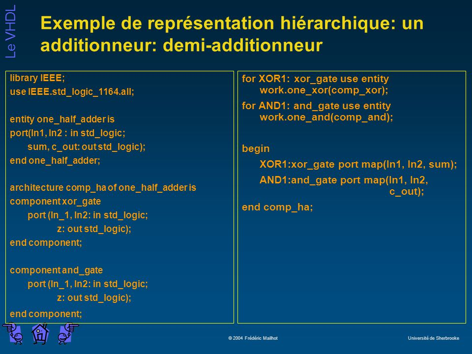 Exemple de représentation hiérarchique: un additionneur: demi-additionneur