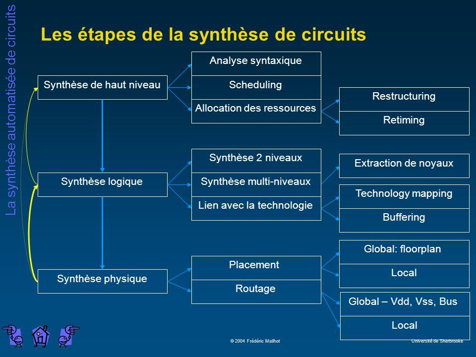 Les étapes de la synthèse de circuits