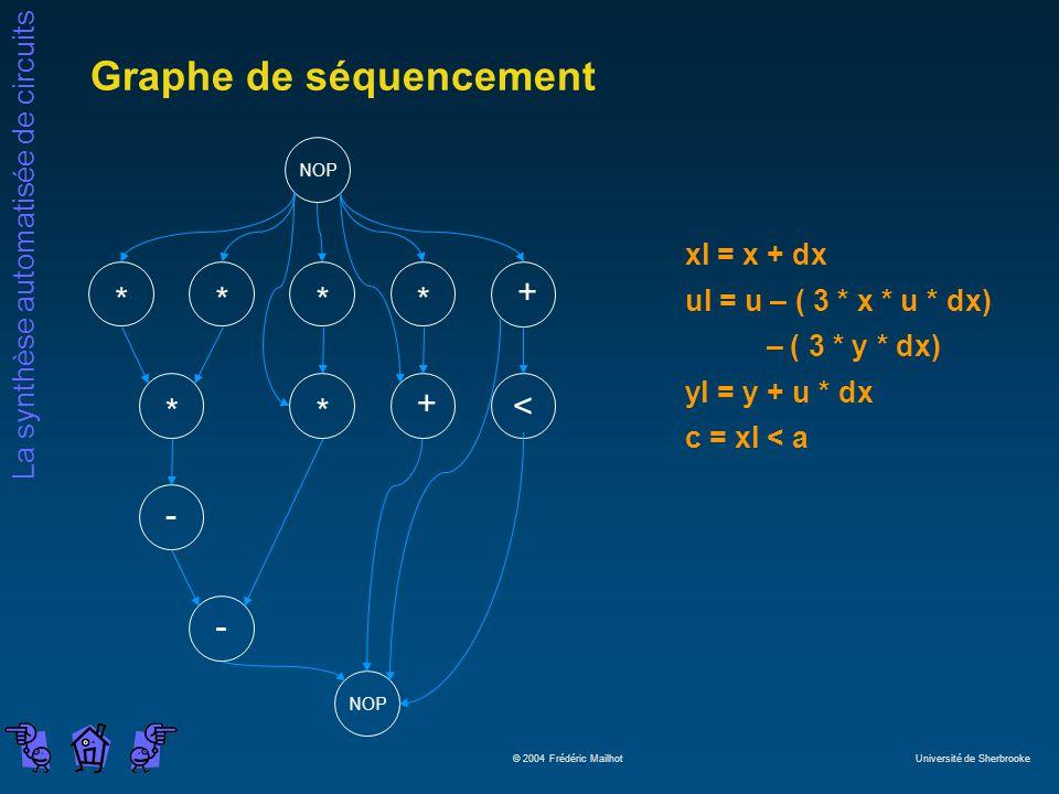 Graphe de séquencement