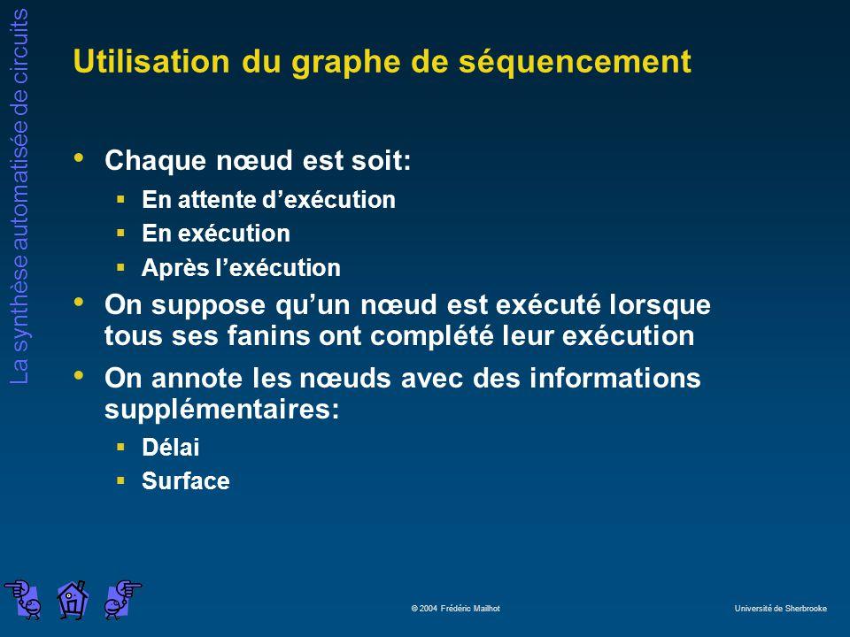 Utilisation du graphe de séquencement