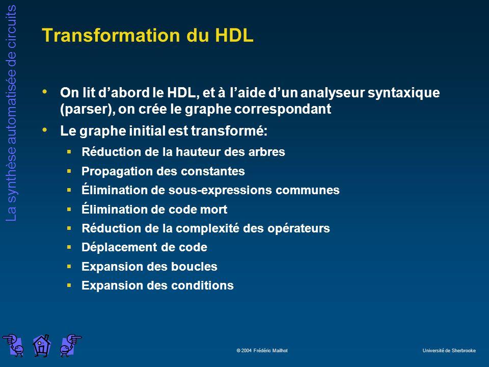 Transformation du HDL On lit d'abord le HDL, et à l'aide d'un analyseur syntaxique (parser), on crée le graphe correspondant.