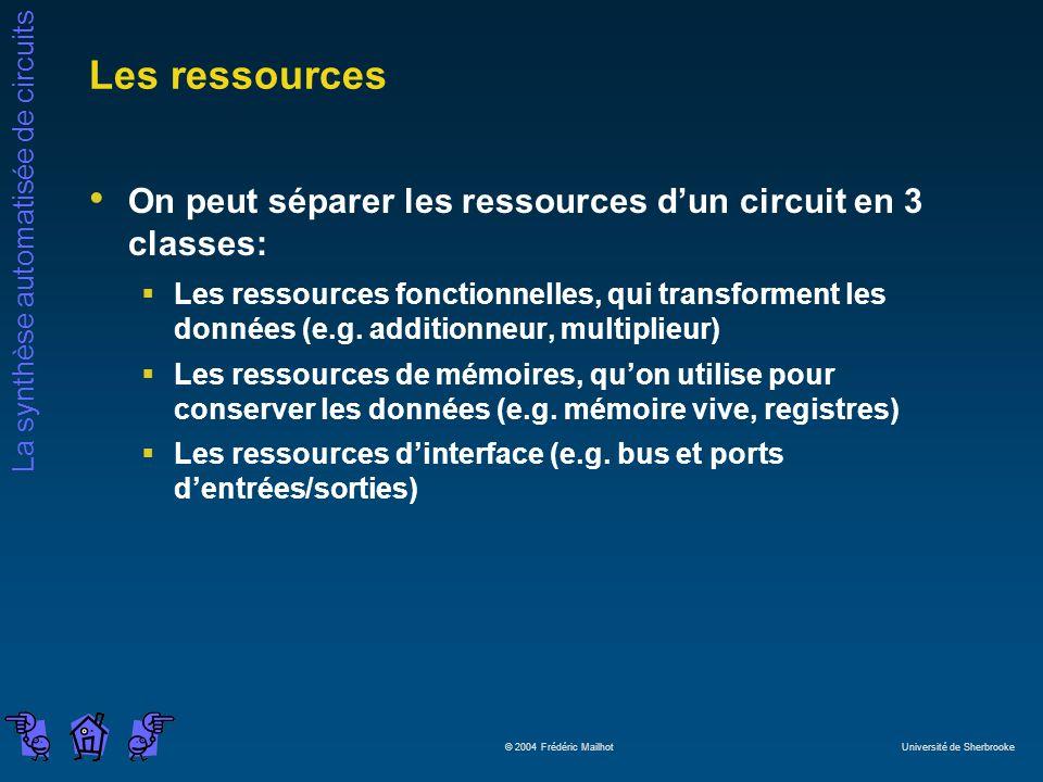 Les ressources On peut séparer les ressources d'un circuit en 3 classes: