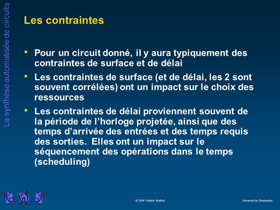 Les contraintes Pour un circuit donné, il y aura typiquement des contraintes de surface et de délai.