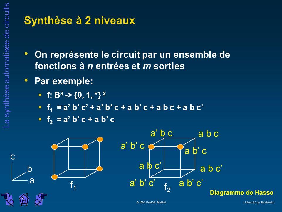 Synthèse à 2 niveaux On représente le circuit par un ensemble de fonctions à n entrées et m sorties.