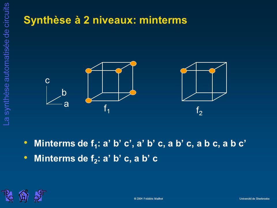 Synthèse à 2 niveaux: minterms