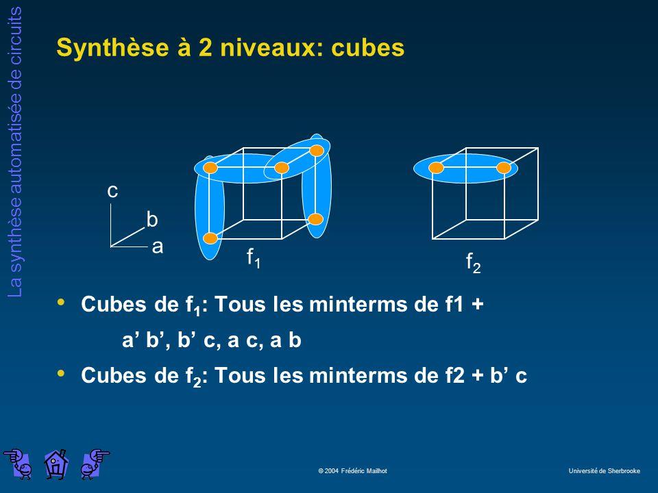 Synthèse à 2 niveaux: cubes