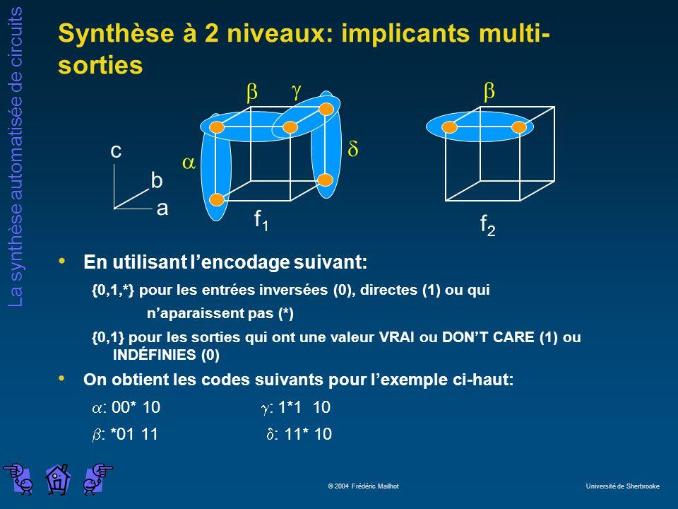 Synthèse à 2 niveaux: implicants multi-sorties