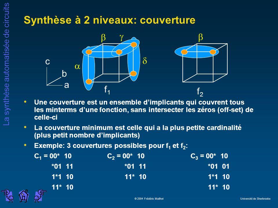 Synthèse à 2 niveaux: couverture