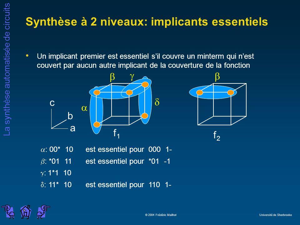 Synthèse à 2 niveaux: implicants essentiels