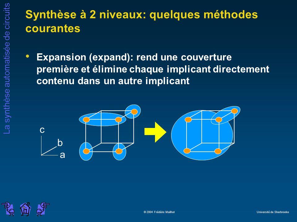 Synthèse à 2 niveaux: quelques méthodes courantes