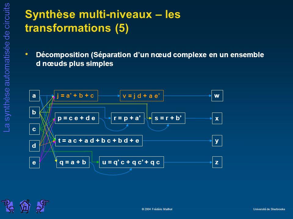 Synthèse multi-niveaux – les transformations (5)