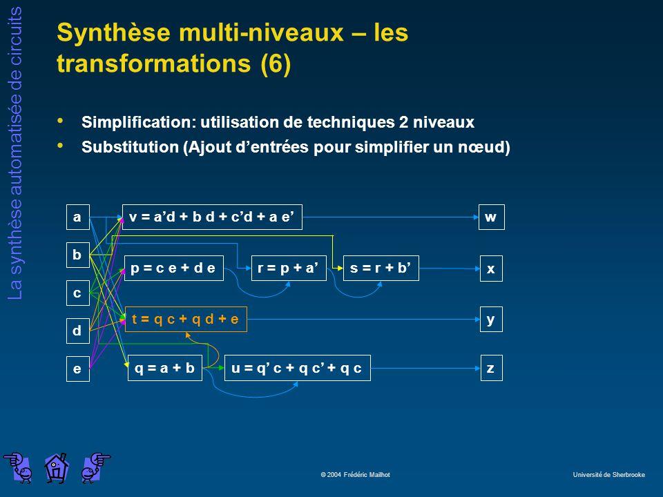 Synthèse multi-niveaux – les transformations (6)