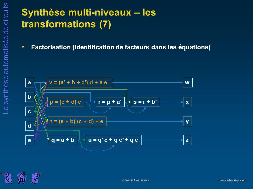 Synthèse multi-niveaux – les transformations (7)